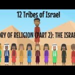 History of Religion (Part 2): Israelites